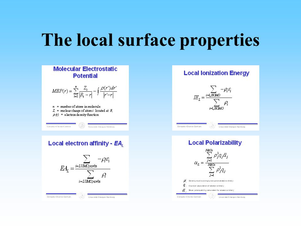 The local surface properties
