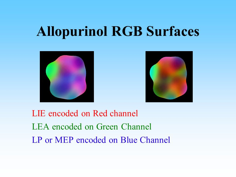 Allopurinol RGB Surfaces LIE encoded on Red channel LEA encoded on Green Channel LP or MEP encoded on Blue Channel