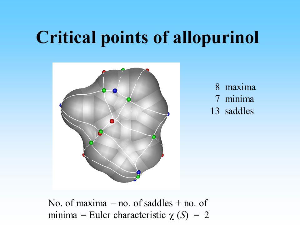 Critical points of allopurinol 8 maxima 7 minima 13 saddles No.