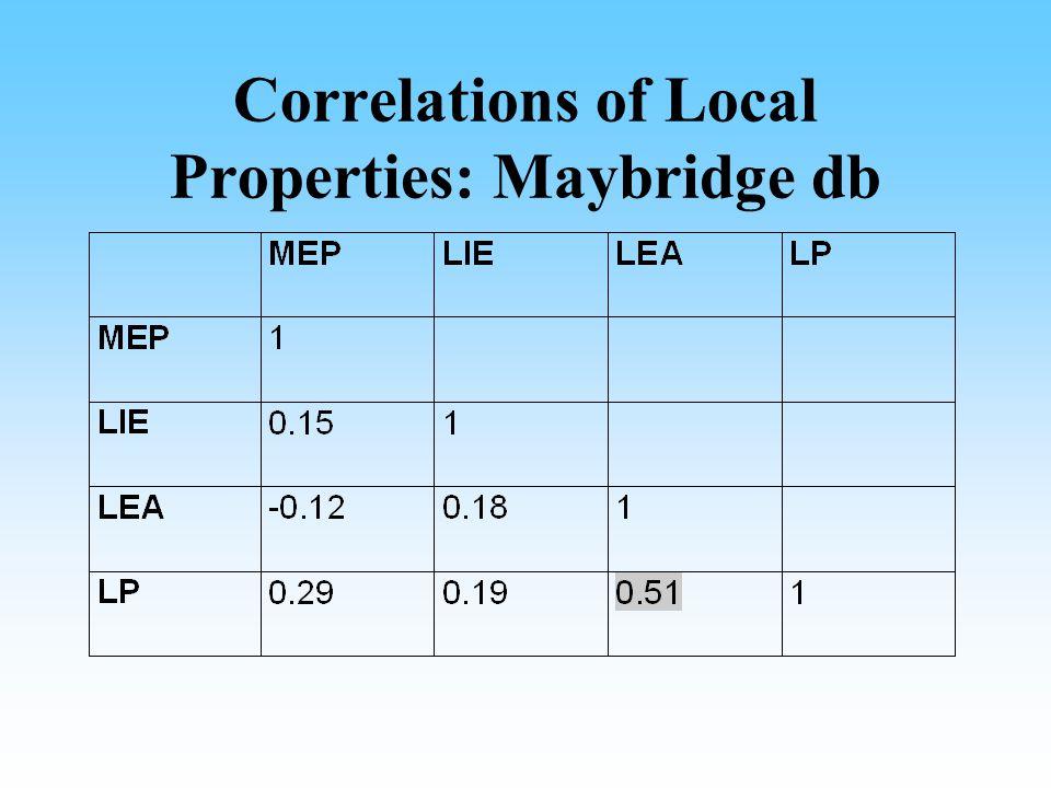 Correlations of Local Properties: Maybridge db