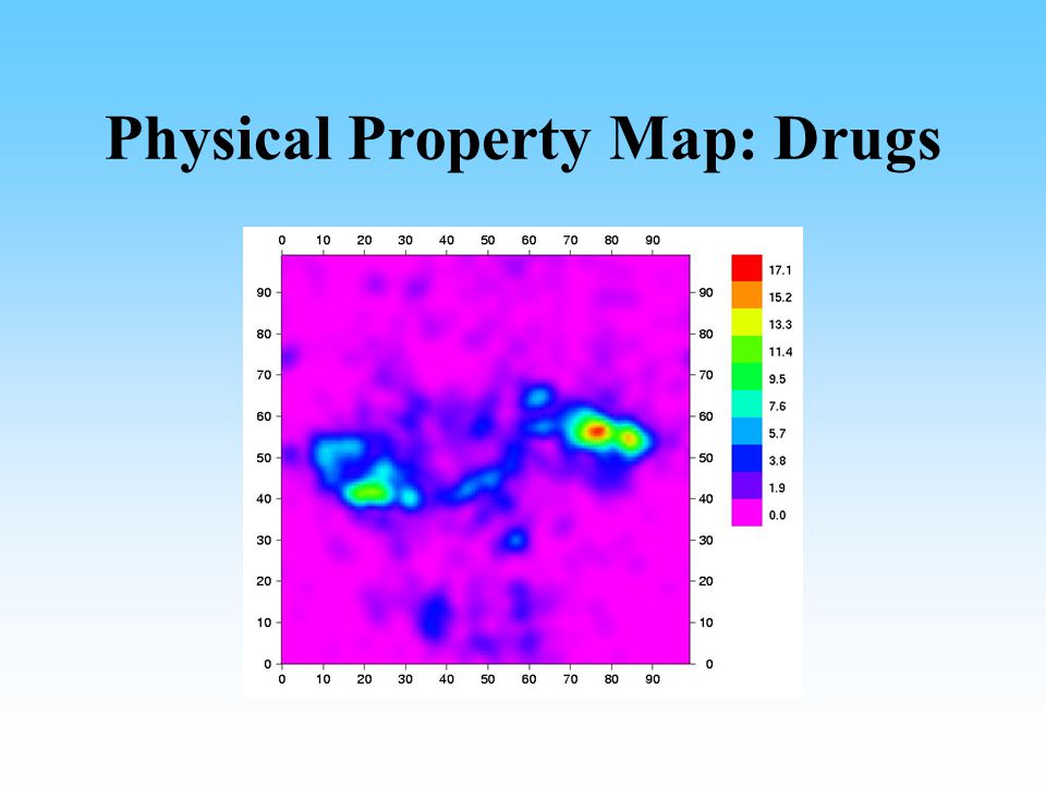 Physical Property Map: Drugs