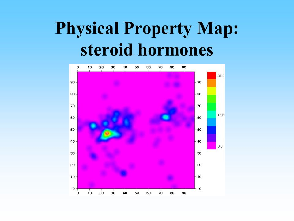 Physical Property Map: steroid hormones