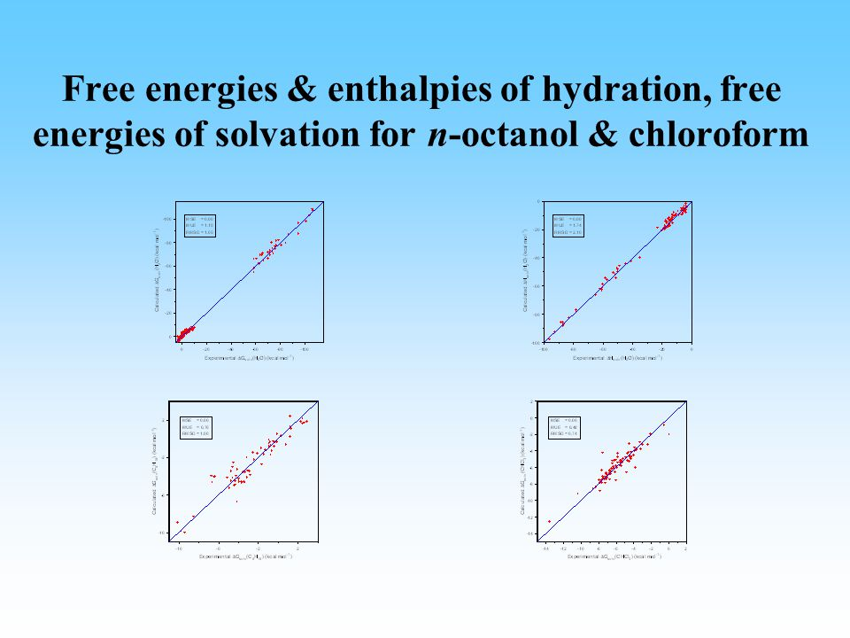 Free energies & enthalpies of hydration, free energies of solvation for n-octanol & chloroform