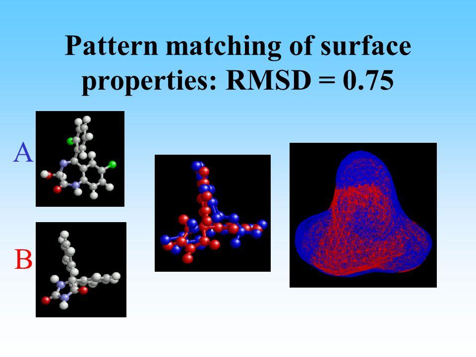 Pattern matching of surface properties: RMSD = 0.75 A B