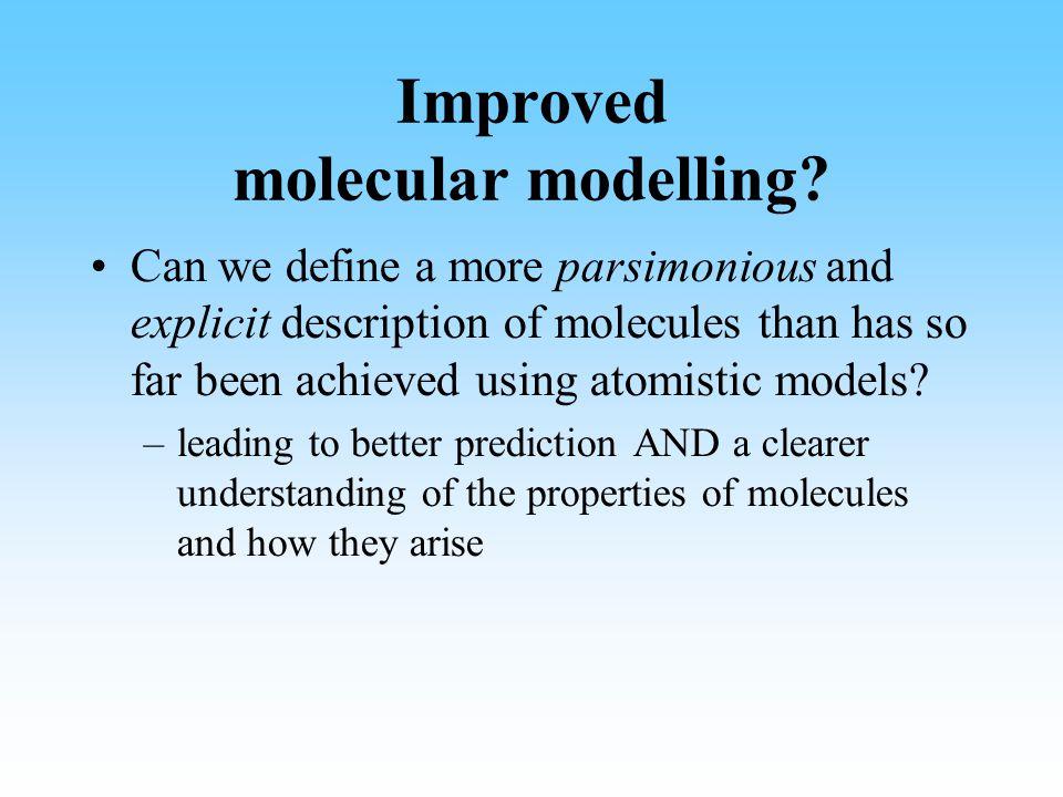 Improved molecular modelling.