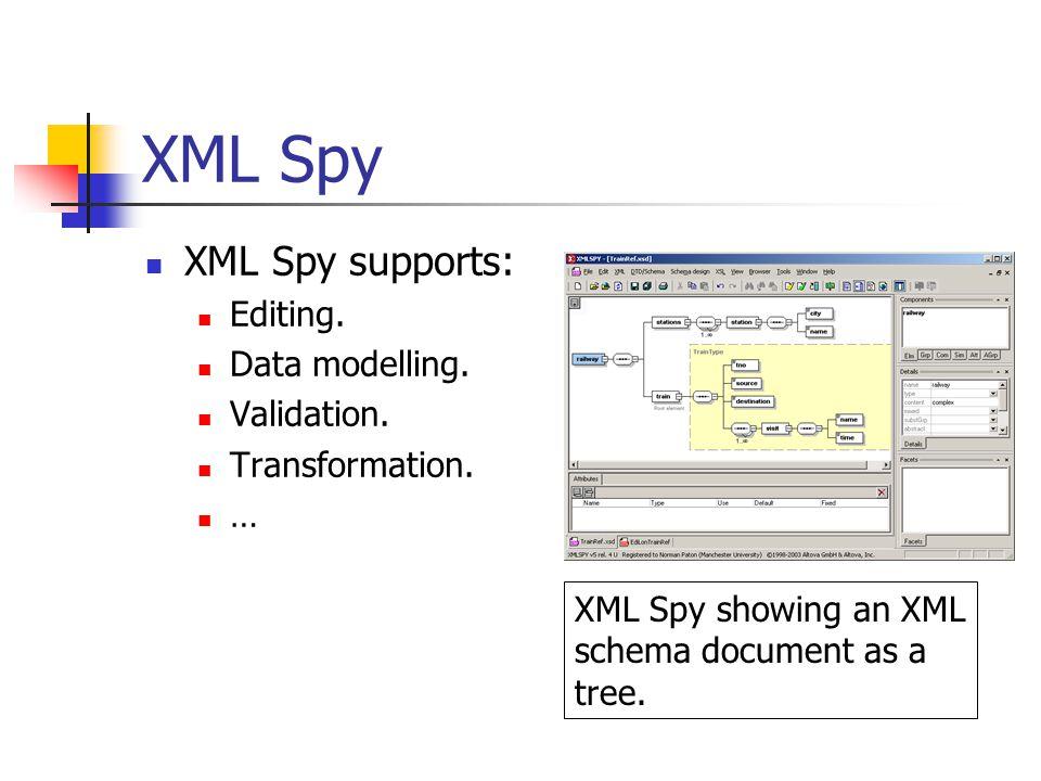 XML Spy XML Spy supports: Editing. Data modelling.