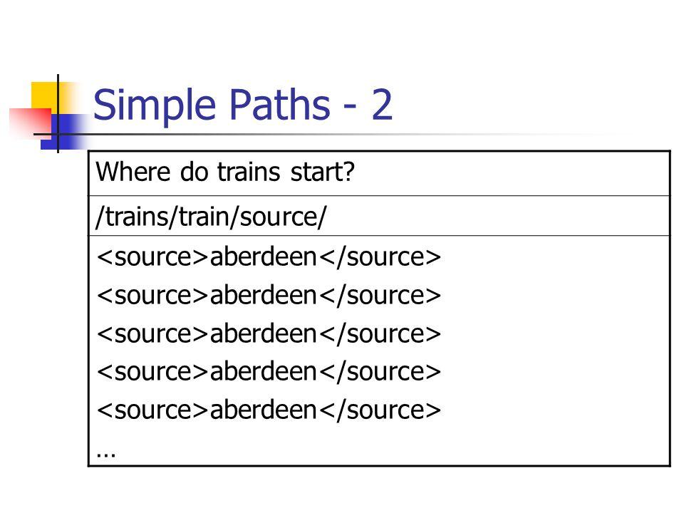 Simple Paths - 2 Where do trains start /trains/train/source/ aberdeen …