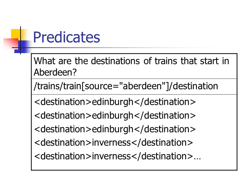 Predicates What are the destinations of trains that start in Aberdeen? /trains/train[source=
