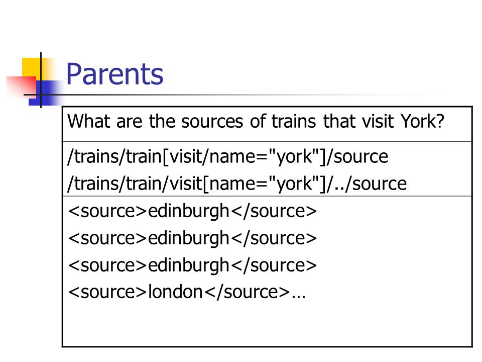 Parents What are the sources of trains that visit York? /trains/train[visit/name=
