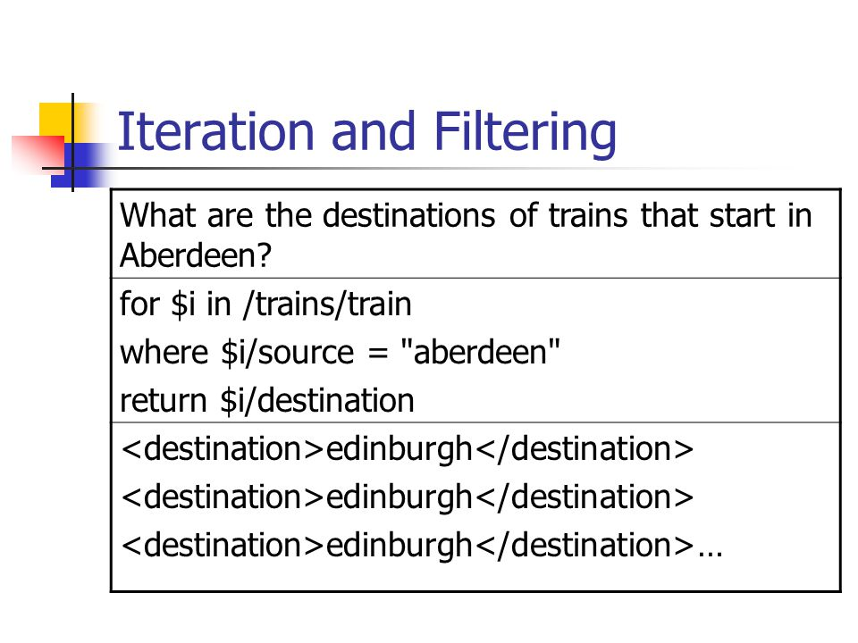 Iteration and Filtering What are the destinations of trains that start in Aberdeen? for $i in /trains/train where $i/source =