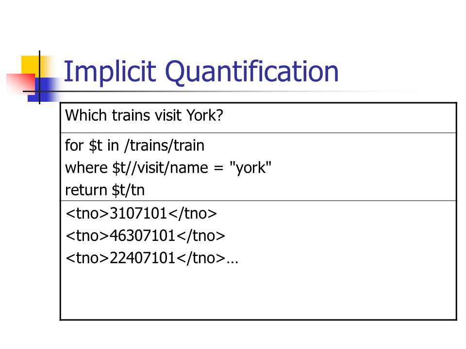 Implicit Quantification Which trains visit York? for $t in /trains/train where $t//visit/name =