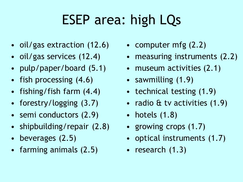 ESEP area: high LQs oil/gas extraction (12.6) oil/gas services (12.4) pulp/paper/board (5.1) fish processing (4.6) fishing/fish farm (4.4) forestry/logging (3.7) semi conductors (2.9) shipbuilding/repair (2.8) beverages (2.5) farming animals (2.5) computer mfg (2.2) measuring instruments (2.2) museum activities (2.1) sawmilling (1.9) technical testing (1.9) radio & tv activities (1.9) hotels (1.8) growing crops (1.7) optical instruments (1.7) research (1.3)