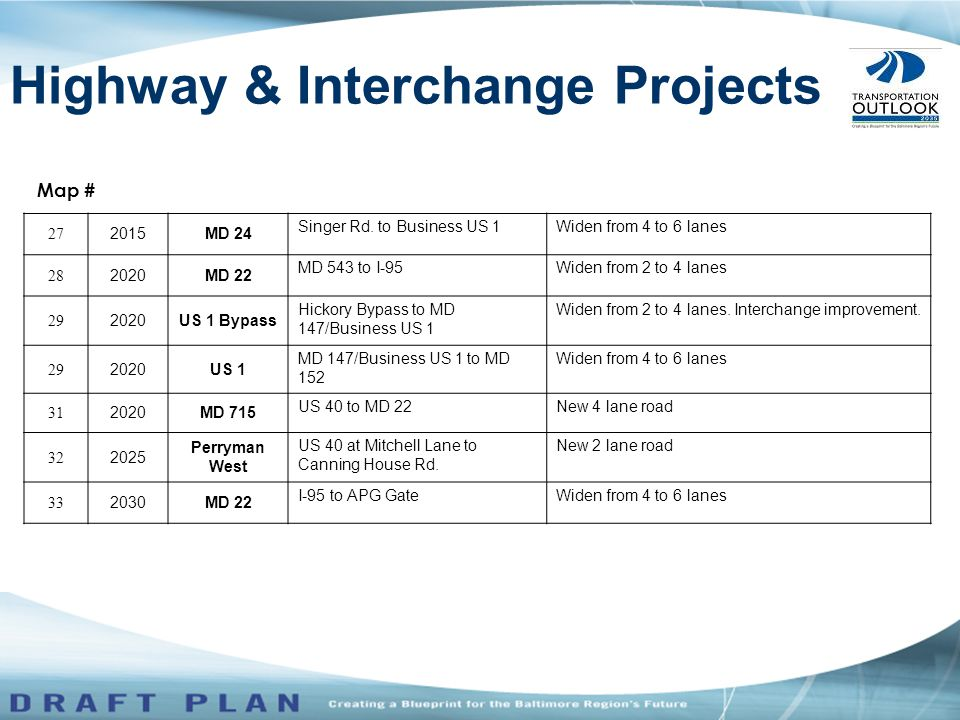 Highway & Interchange Projects 27 2015MD 24 Singer Rd.