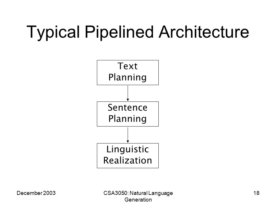December 2003CSA3050: Natural Language Generation 18 Typical Pipelined Architecture Text Planning Sentence Planning Linguistic Realization