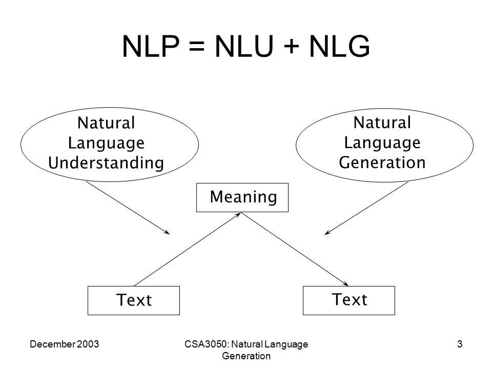 December 2003CSA3050: Natural Language Generation 4 What is NLG.
