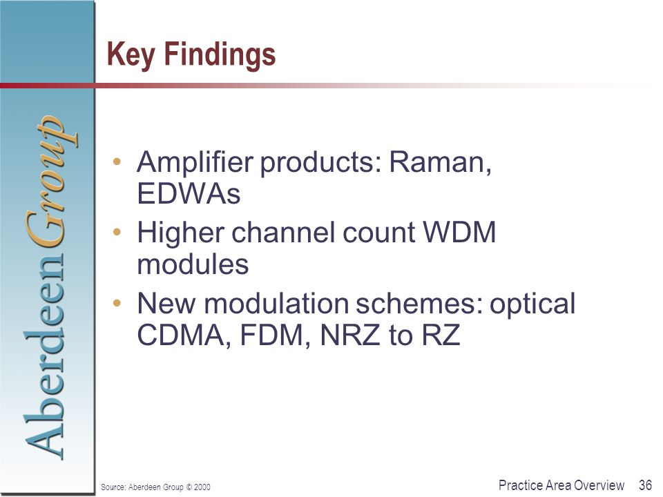 36Practice Area Overview Source: Aberdeen Group © 2000 Key Findings Amplifier products: Raman, EDWAs Higher channel count WDM modules New modulation s