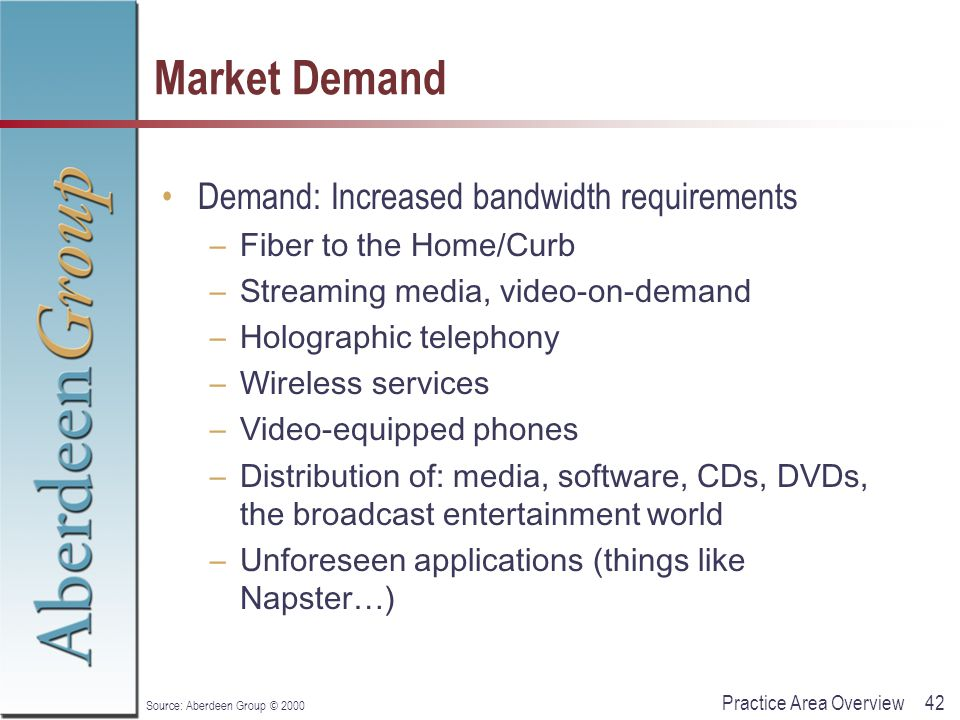 42Practice Area Overview Source: Aberdeen Group © 2000 Market Demand Demand: Increased bandwidth requirements –Fiber to the Home/Curb –Streaming media, video-on-demand –Holographic telephony –Wireless services –Video-equipped phones –Distribution of: media, software, CDs, DVDs, the broadcast entertainment world –Unforeseen applications (things like Napster…)