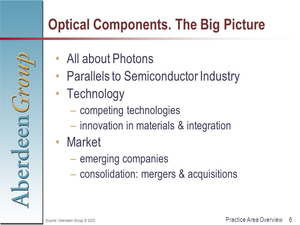 27Practice Area Overview Source: Aberdeen Group © 2000 Integration Parallels to the semiconductor industry ~25 years ago discrete components assembly Evolving Integration