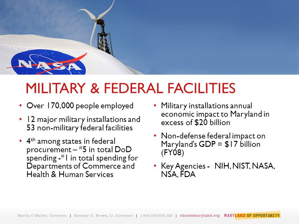 MILITARY & FEDERAL FACILITIES Over 170,000 people employed 12 major military installations and 53 non-military federal facilities 4 th among states in federal procurement – # 5 in total DoD spending - # 1 in total spending for Departments of Commerce and Health & Human Services Military installations annual economic impact to Maryland in excess of $20 billion Non-defense federal impact on Maryland's GDP = $17 billion (FY08) Key Agencies - NIH, NIST, NASA, NSA, FDA