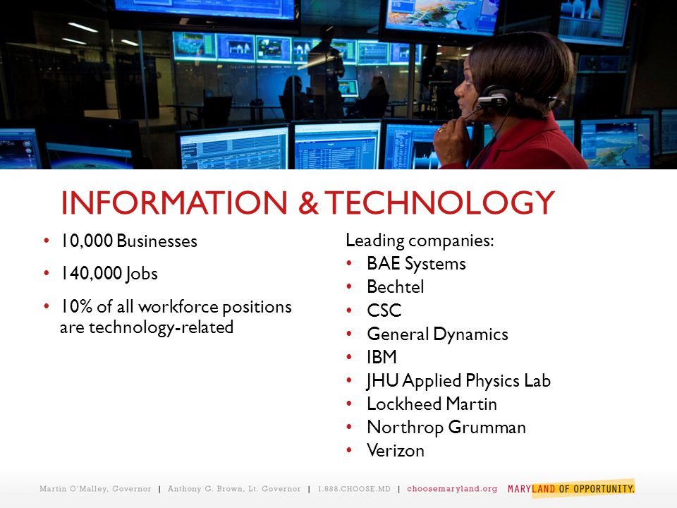 10,000 Businesses 140,000 Jobs 10% of all workforce positions are technology-related INFORMATION & TECHNOLOGY Leading companies: BAE Systems Bechtel CSC General Dynamics IBM JHU Applied Physics Lab Lockheed Martin Northrop Grumman Verizon