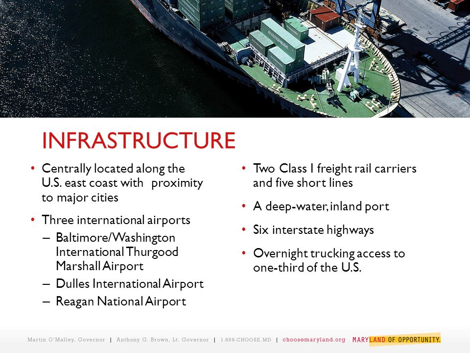 INFRASTRUCTURE Centrally located along the U.S. east coast with proximity to major cities Three international airports –Baltimore/Washington Internati