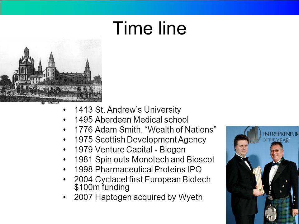 Time line 1413 St.
