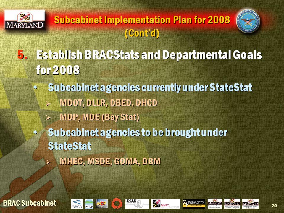 BRAC Subcabinet 29 Subcabinet Implementation Plan for 2008 (Cont'd) 5.