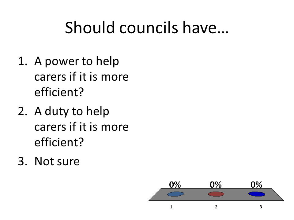Should councils have… 1.A power to help carers if it is more efficient.