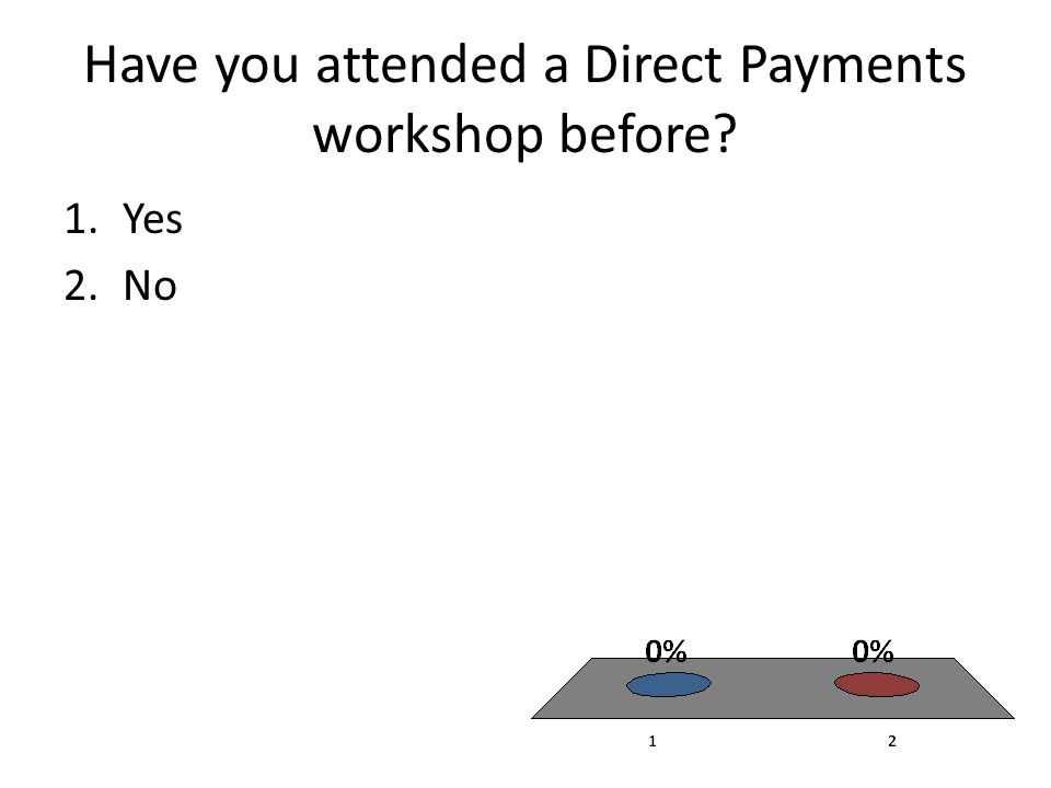 Have you attended a Direct Payments workshop before 1.Yes 2.No