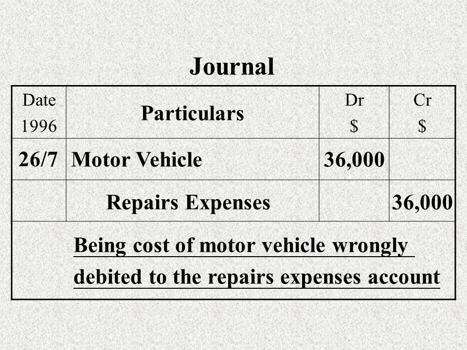 Date 1996 Particulars Dr $ Cr $ 26/7 Motor Vehicle36,000 Repairs Expenses36,000 Being cost of motor vehicle wrongly debited to the repairs expenses account Journal