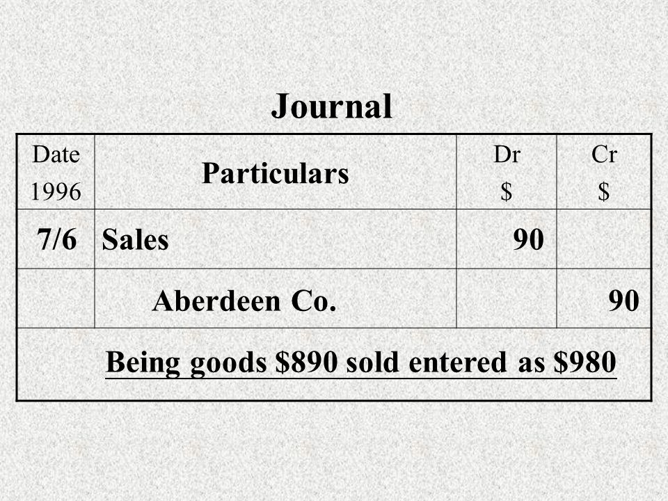 Date 1996 Particulars Dr $ Cr $ 7/6 Sales90 Aberdeen Co.90 Being goods $890 sold entered as $980 Journal