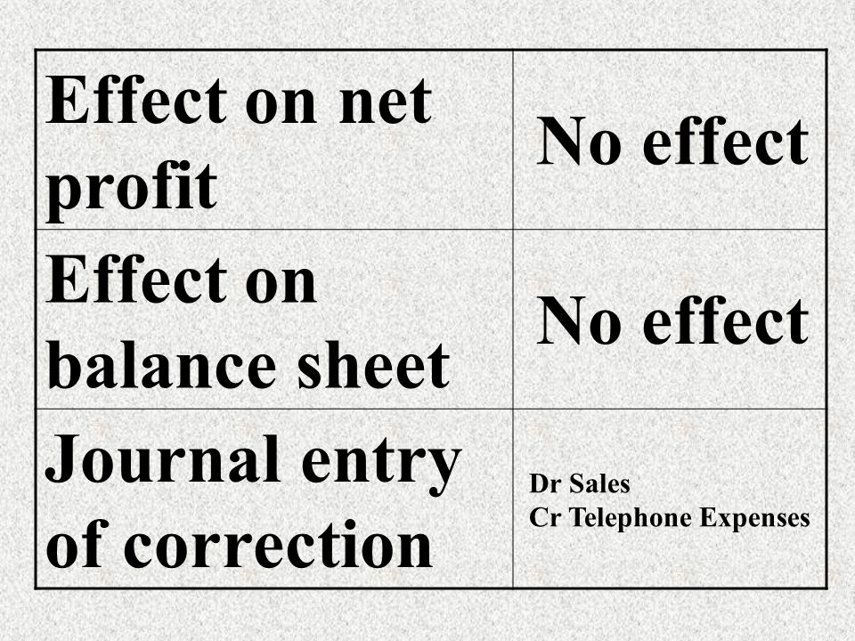 Effect on net profit Effect on balance sheet Journal entry of correction No effect Dr Sales Cr Telephone Expenses