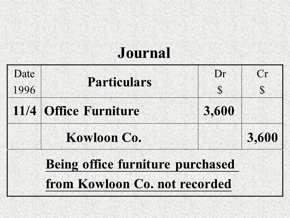 Date 1996 Particulars Dr $ Cr $ 11/4 Office Furniture3,600 Kowloon Co.3,600 Being office furniture purchased from Kowloon Co.