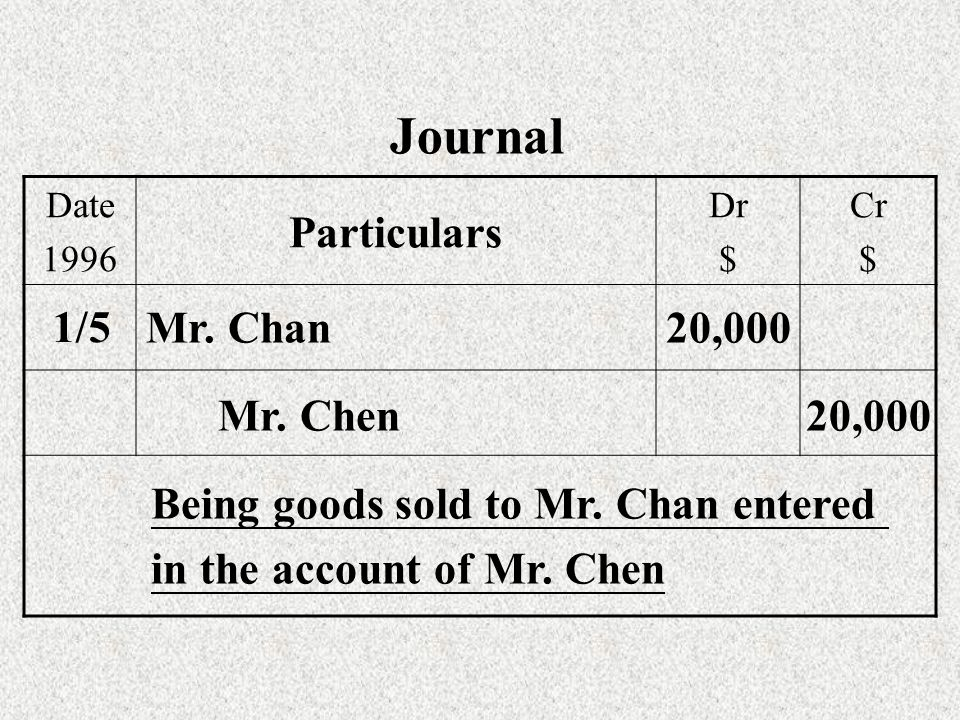 Effect on net profit Effect on balance sheet Journal entry of correction No effect Dr Kwun Tong Co.