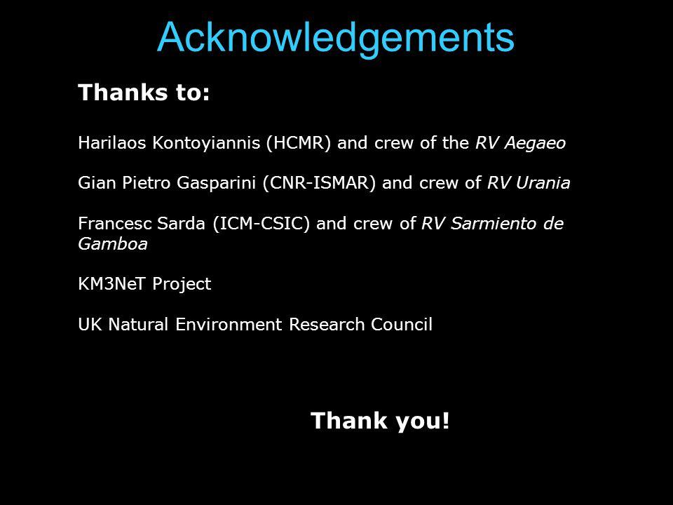Thanks to: Harilaos Kontoyiannis (HCMR) and crew of the RV Aegaeo Gian Pietro Gasparini (CNR-ISMAR) and crew of RV Urania Francesc Sarda (ICM-CSIC) and crew of RV Sarmiento de Gamboa KM3NeT Project UK Natural Environment Research Council Thank you.