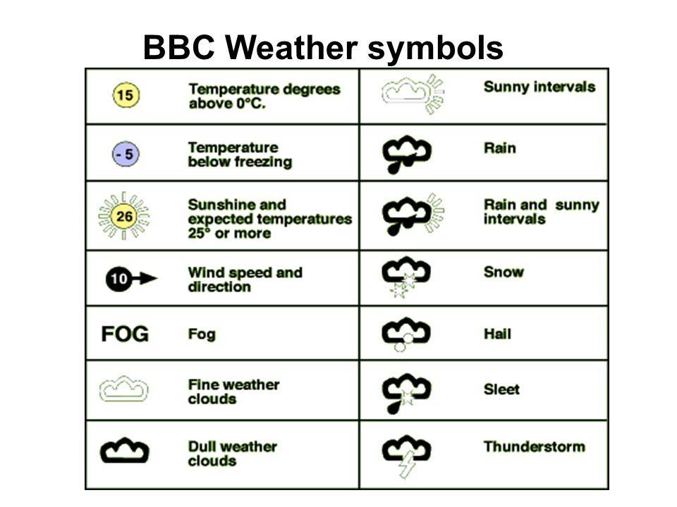BBC Weather symbols