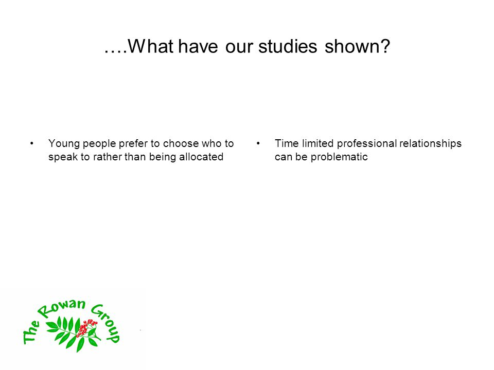 ….What have our studies shown.