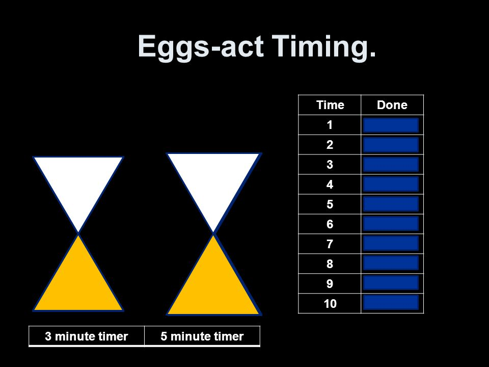 Eggs-act Timing. TimeDone 1 2 3 4 5 6 7 8 9 10 3 minute timer5 minute timer