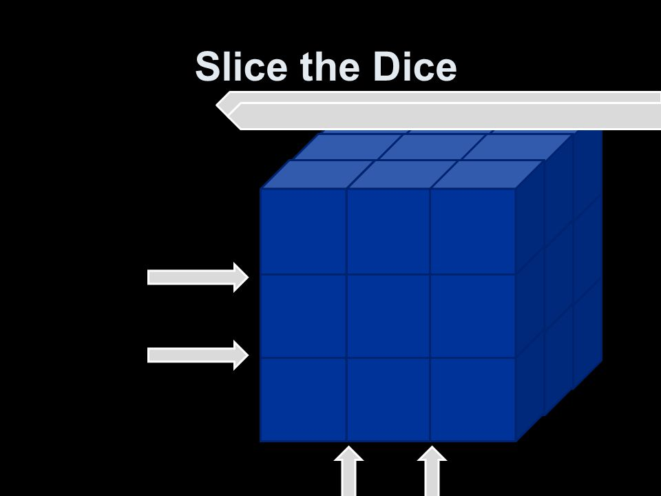 Slice the Dice