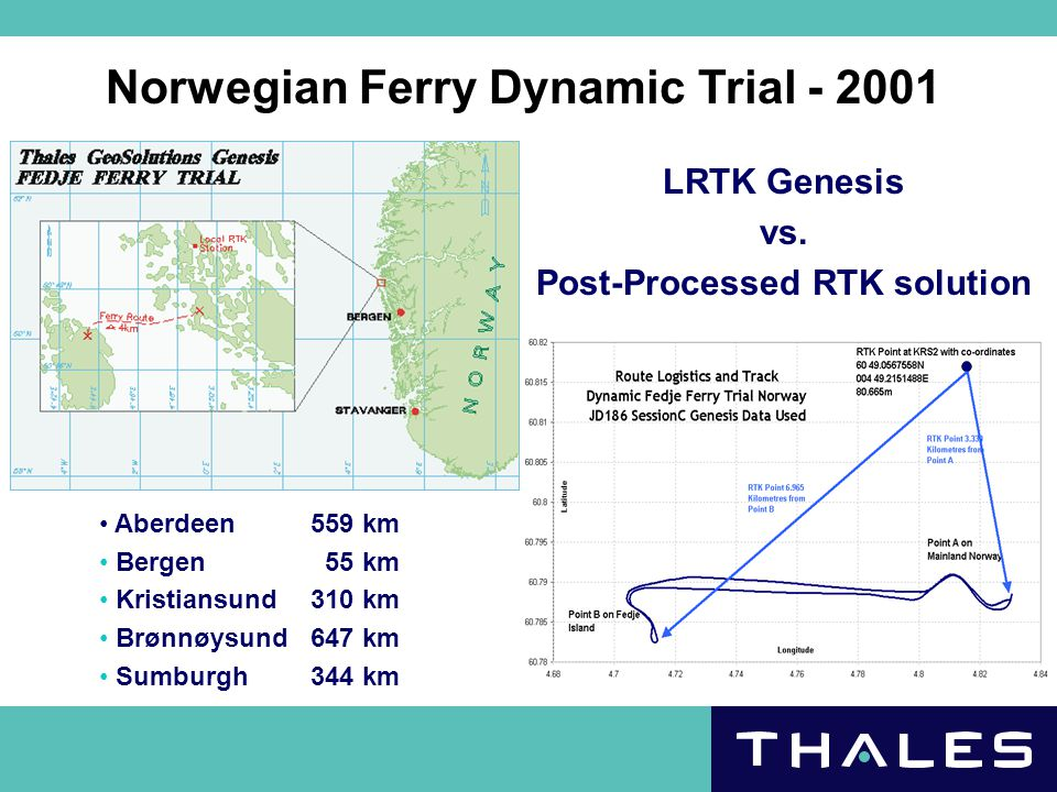 Aberdeen559 km Bergen 55 km Kristiansund310 km Brønnøysund647 km Sumburgh344 km Norwegian Ferry Dynamic Trial - 2001 LRTK Genesis vs.