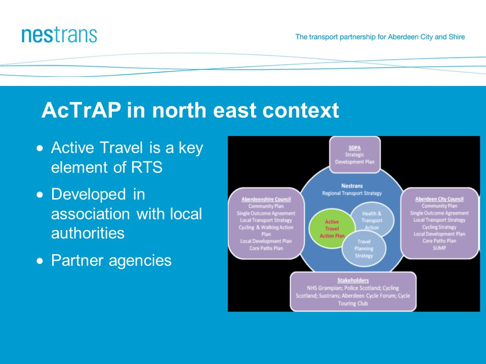 AcTrAP in north east context  Active Travel is a key element of RTS  Developed in association with local authorities  Partner agencies