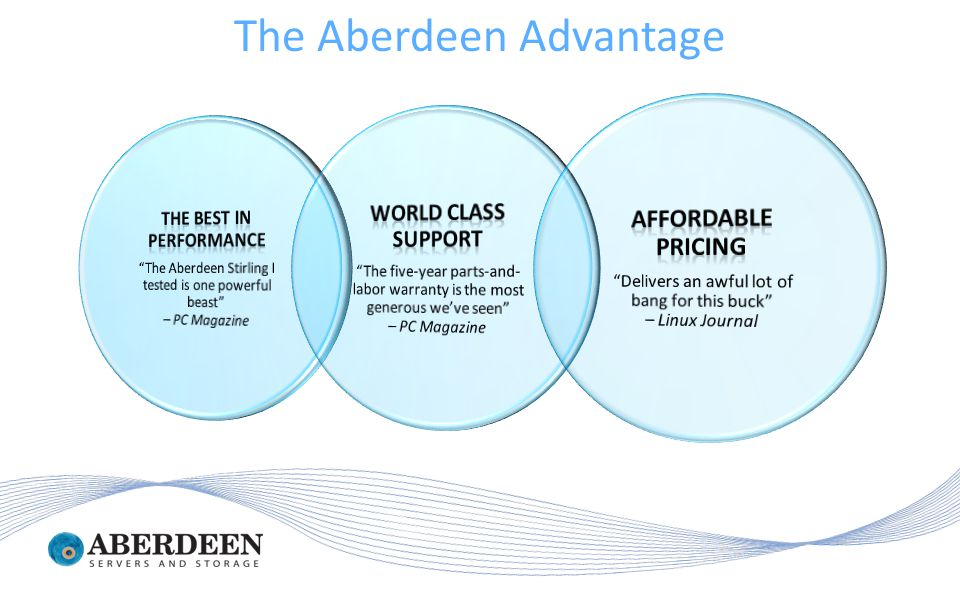 The Aberdeen Advantage