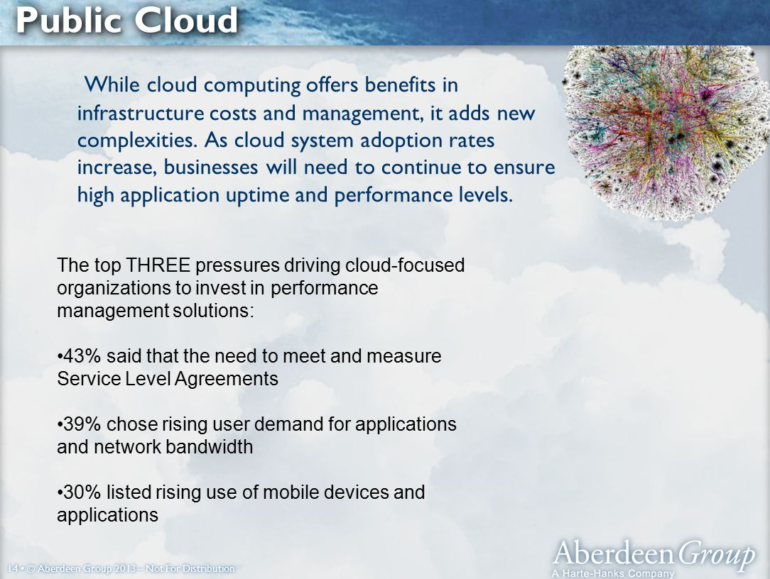 14 © Aberdeen Group 2013 – Not For Distribution Public Cloud While cloud computing offers benefits in infrastructure costs and management, it adds new complexities.