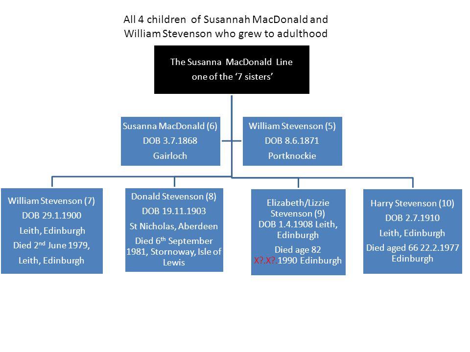 The Susanna MacDonald Line one of the '7 sisters' Peter Stevenson (11) DOB 28.11.1901 Leith, Edinburgh.