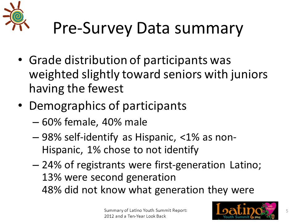 Pre-Survey Data summary Grade distribution of participants was weighted slightly toward seniors with juniors having the fewest Demographics of partici