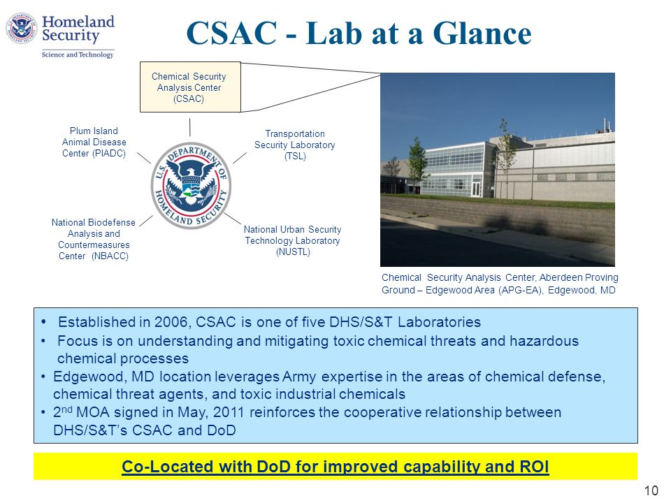 CSAC - Lab at a Glance 10 Chemical Security Analysis Center, Aberdeen Proving Ground – Edgewood Area (APG-EA), Edgewood, MD Co-Located with DoD for im