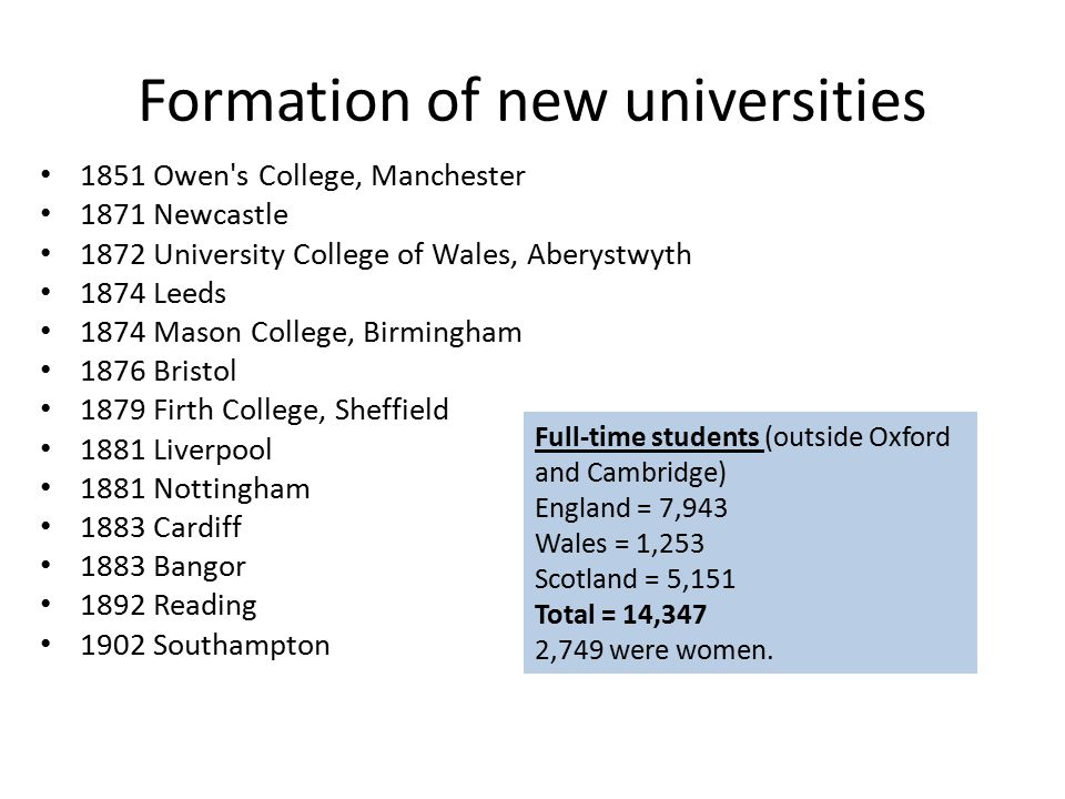 Formation of new universities 1851 Owen s College, Manchester 1871 Newcastle 1872 University College of Wales, Aberystwyth 1874 Leeds 1874 Mason College, Birmingham 1876 Bristol 1879 Firth College, Sheffield 1881 Liverpool 1881 Nottingham 1883 Cardiff 1883 Bangor 1892 Reading 1902 Southampton Full-time students (outside Oxford and Cambridge) England = 7,943 Wales = 1,253 Scotland = 5,151 Total = 14,347 2,749 were women.