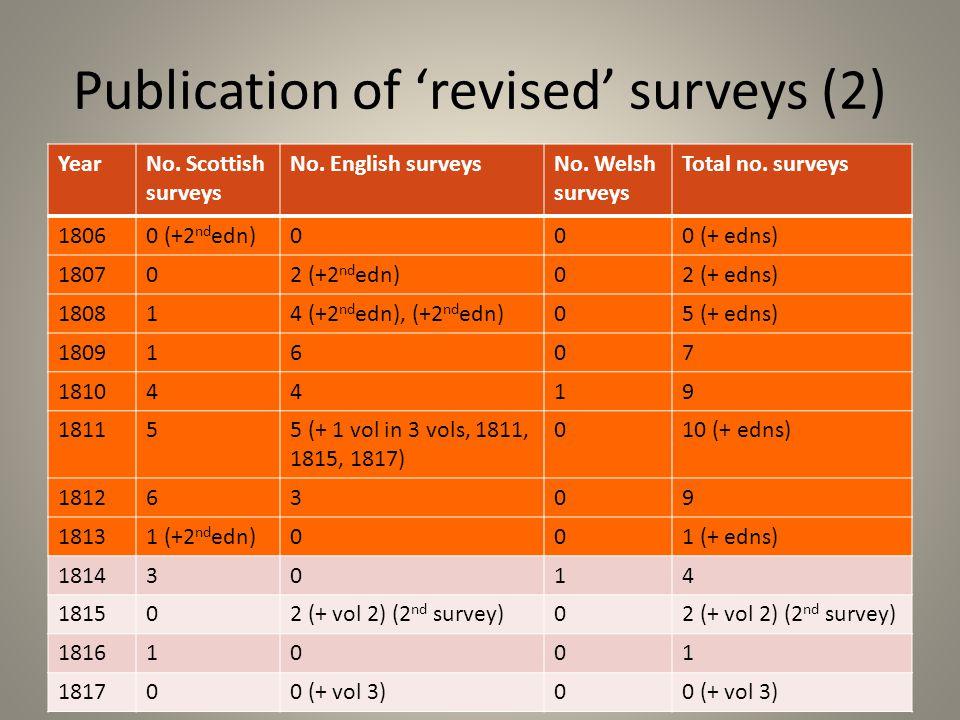 Publication of 'revised' surveys (2) YearNo. Scottish surveys No.