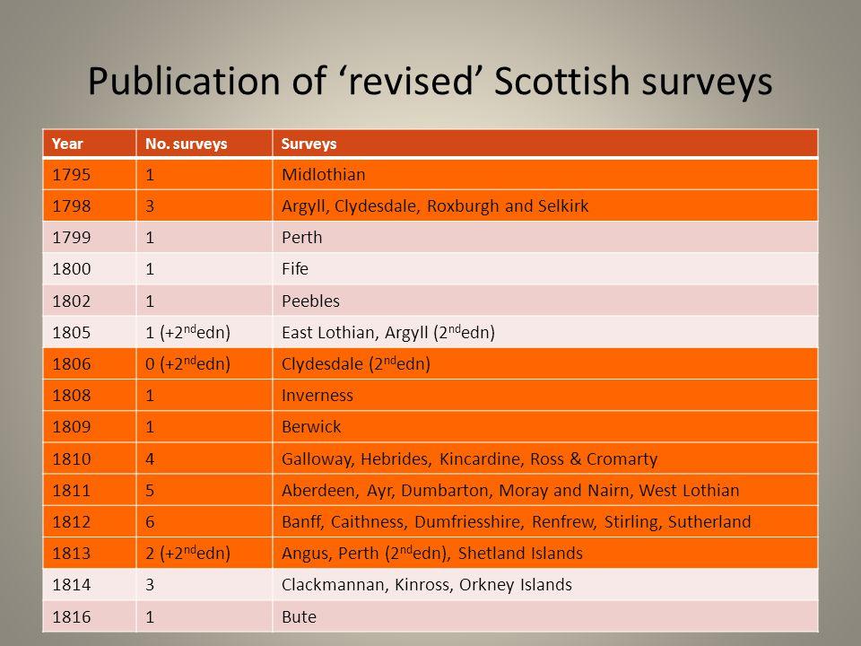 Publication of 'revised' Scottish surveys YearNo.