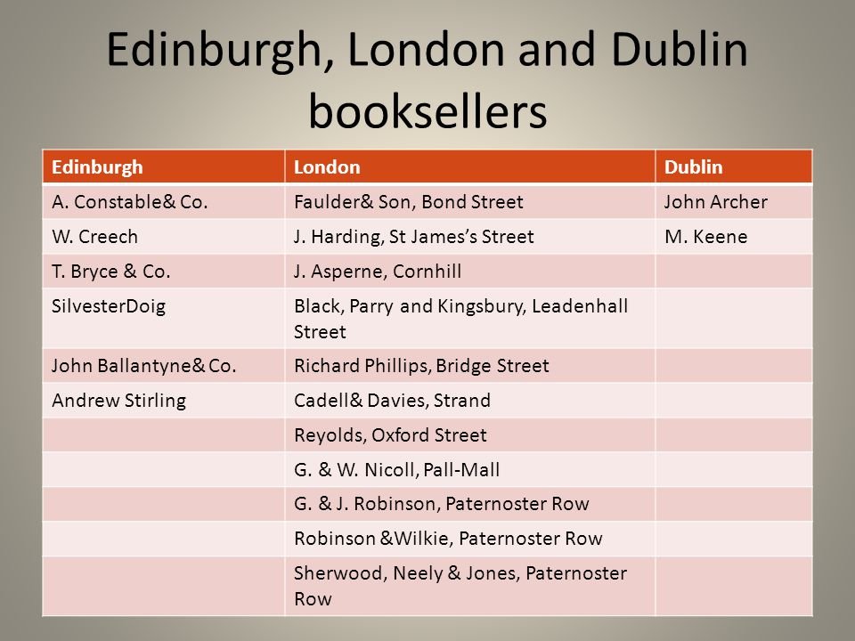Edinburgh, London and Dublin booksellers EdinburghLondonDublin A.